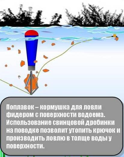 как ловить на плавающий поплавок